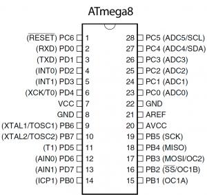 pinout ATmega8